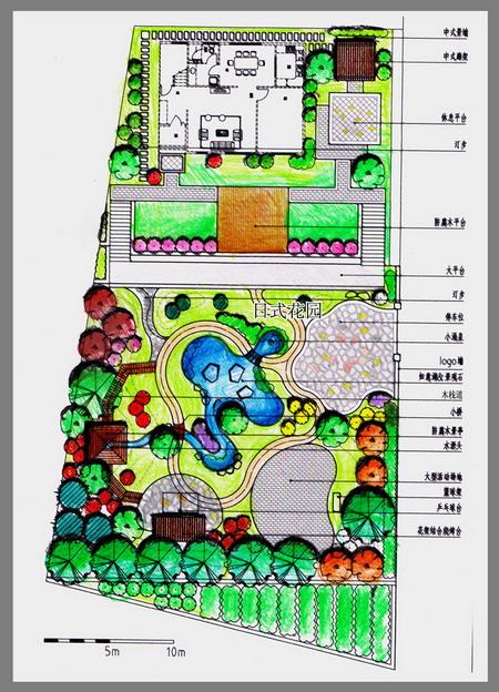 昌平山地别墅庭院设计